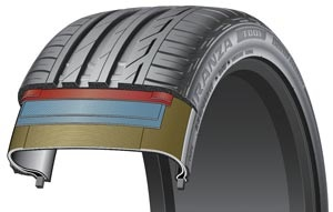 Протектор шин Bridgestone Turanza T001