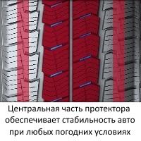 Протектор шины Матадор МПС 400