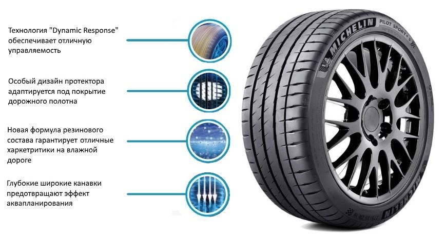 Картинки по запиту Michelin Pilot Sport 4