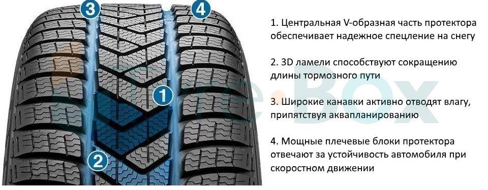 Протектор шины Pirelli SottoZero 3