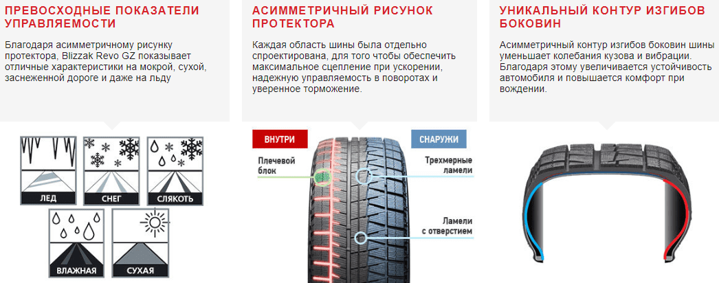 Шины Bridgestone Blizzak Revo GZ