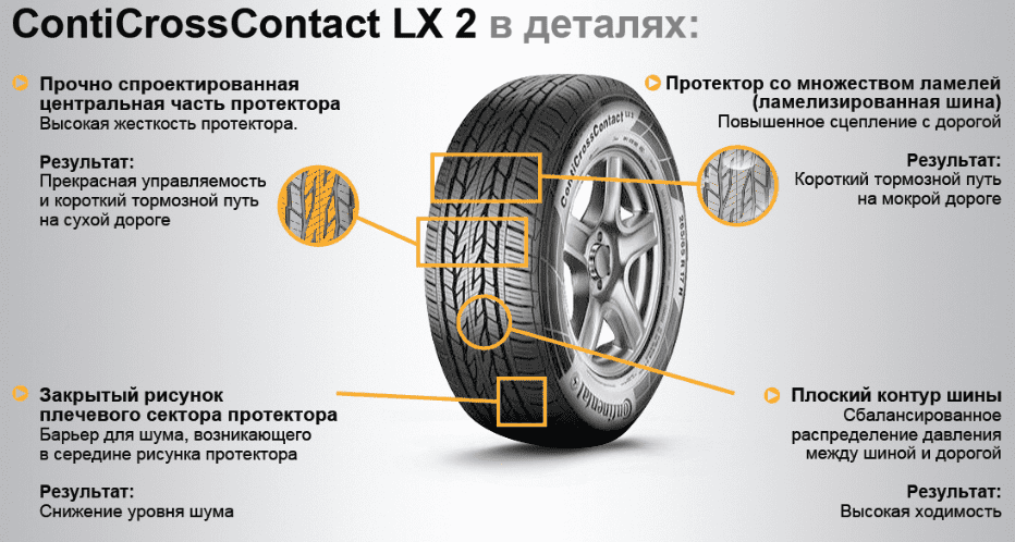 CONTICROSSCONTACT LX 2