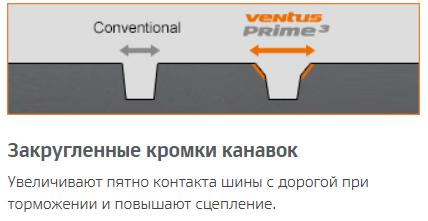 VENTUS PRIME3 K12