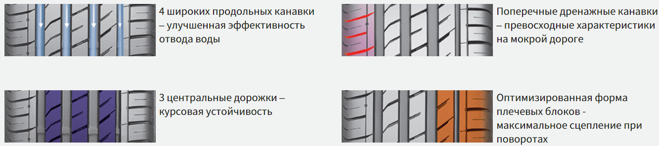 Картинки по запиту NFERA SU1 Nexen